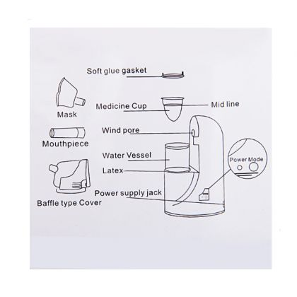 Nebulizator 'Dutch Natural Healing' Starter Kit + CBDactive